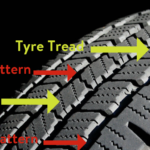 Tips To Check Tire Tread